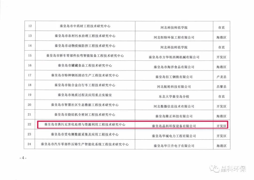 秦皇岛市粪污千亿国际娱乐qy8vipapp下载官方版V3.5.1处理与资源利用工程技术研究中心